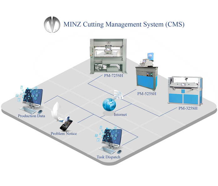 Cutting Management System (CMS)
